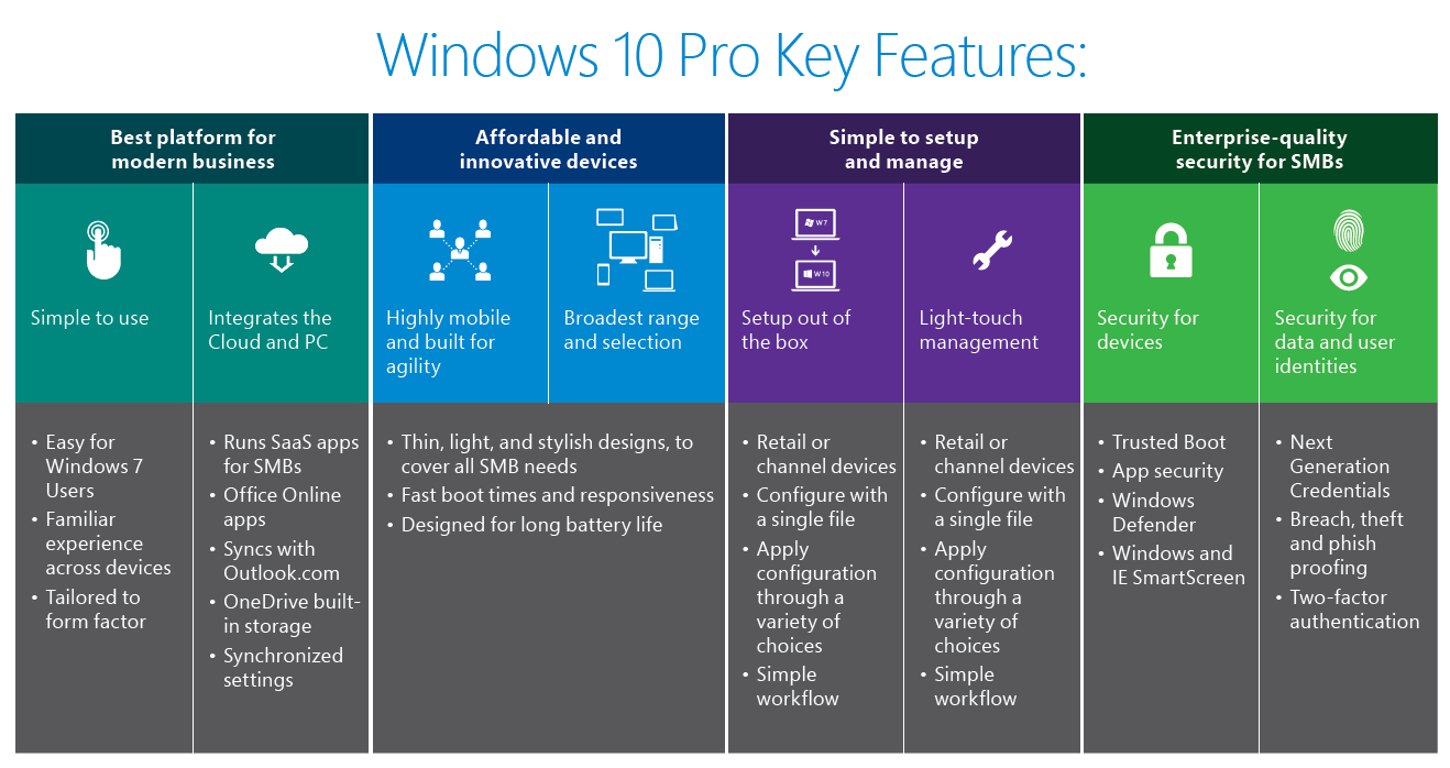 Windows 10 Features-1